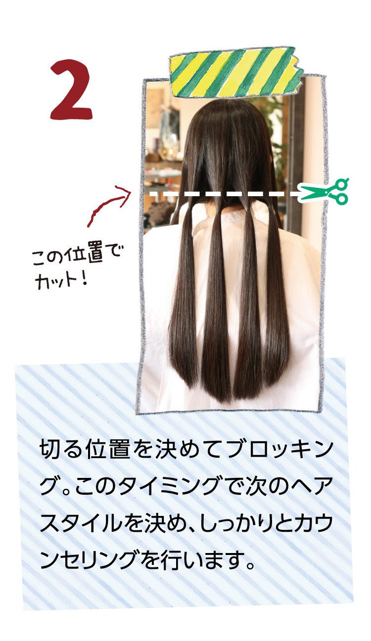 ド ネーション ヘア はじめてのヘアドネーション徹底ガイド! 長さや条件、仕組みまでご紹介|Curutto|note